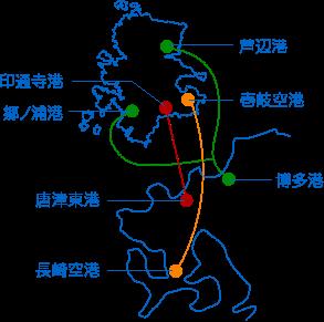 地図:博多港→芦辺港、博多港→郷ノ浦港、長崎空港→壱岐空港、唐津東港→印通寺港、それぞれの位置が表示されている。